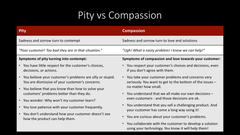 Pity-compassion